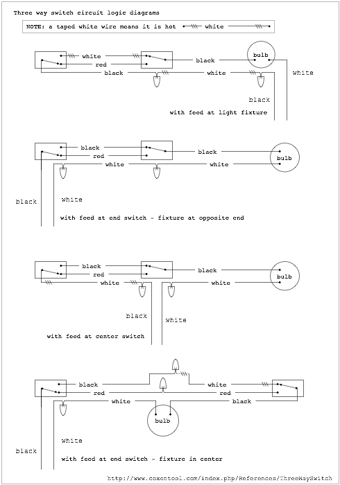 How to wire a three way switch for a pdf version of this diagram to print out download this file three way switch wiring asfbconference2016 Image collections